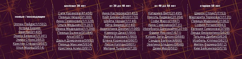 Лучшие девушки/женщины 2015. Итоги